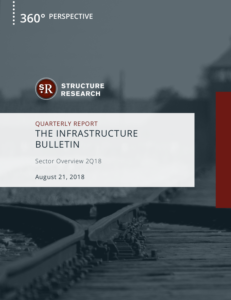 Q2 2018 Infrastructure Quarterly Report