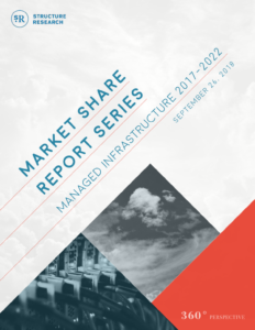 Market Share Report: Managed Infrastructure 2018