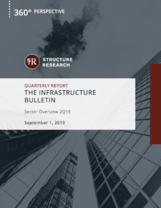 Q2 2019: Infrastructure Quarterly Report