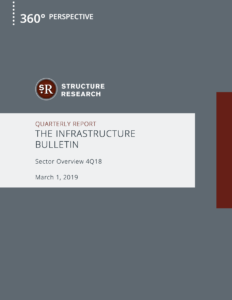 Q4 2018: Infrastructure Quarterly Report