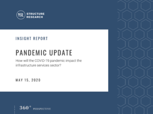 Pandemic Update