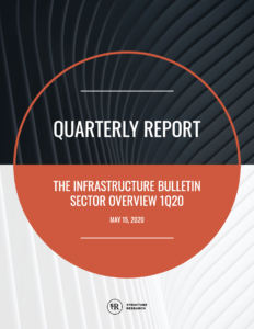 Q1 2020: Infrastructure Quarterly Report