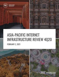 Q4 2020: APAC Infrastructure Quarterly Report