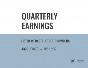 Q4 2020: Infrastructure Quarterly Earnings Report (Data Centre, Hyperscale Cloud, CDN, Interconnection, MSP)