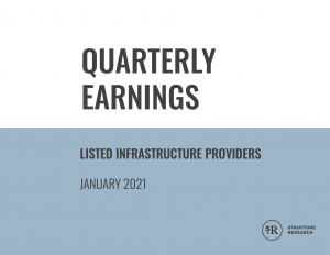 Q3 2020: Infrastructure Quarterly Earnings Report (Data Centre, Hyperscale Cloud, CDN, Interconnection, MSP)