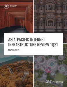 Q1 2021: APAC Infrastructure Quarterly Report
