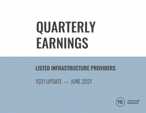 Q1 2021: Infrastructure Quarterly Earnings Report (Data Centre, Hyperscale Cloud, CDN, Interconnection, MSP)
