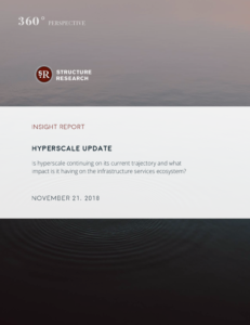 Hyperscale Update