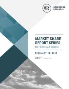 Market Share Report: Hyperscale Cloud 2019