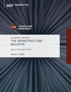 Q4 2019: Infrastructure Quarterly Report