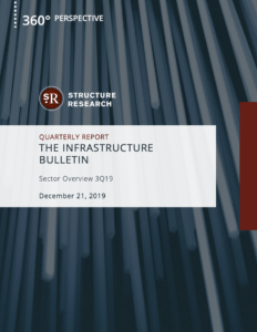 Q3 2019: Infrastructure Quarterly Report