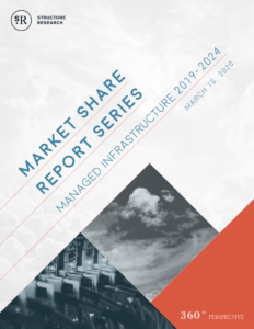 Market Share Report: Managed Infrastructure 2020