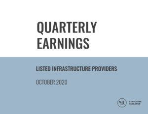 Q2 2020: Infrastructure Quarterly Earnings Report (Data Centre, Hyperscale Cloud, CDN, Interconnection, MSP)