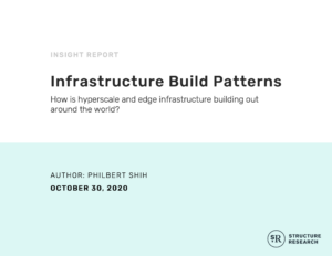 Infrastructure Build Patterns: How is hyperscale and edge infrastructure building out around the world?