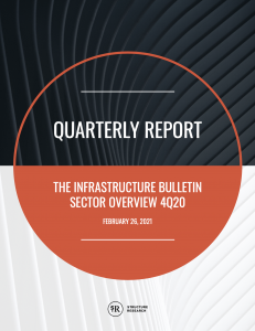 Q4 2020: Infrastructure Quarterly Report