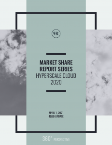 Market Share Report: Hyperscale Cloud Q4 2020 Update