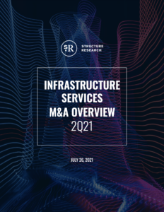 Infrastructure Services M&A Overview: Q2 2021