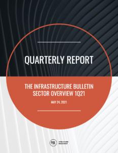 Q1 2021: Infrastructure Quarterly Report