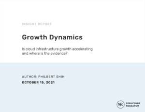 Cloud Infrastructure Growth Dynamics