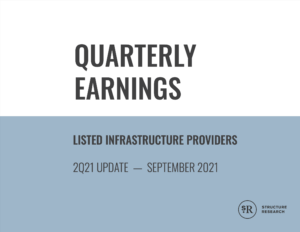 Q2 2021: Infrastructure Quarterly Earnings Report (Data Centre, Hyperscale Cloud, CDN, Interconnection, MSP)